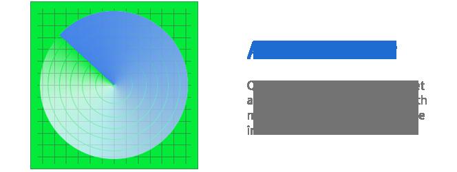 A Fiscal Radar